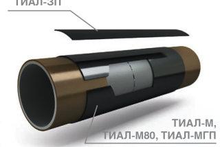 Тиал-М