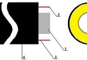 Схема теплогидроизолированной трубы согласно ГОСТ 30732 2006