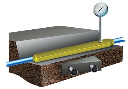 Футляры защитные для газопроводов